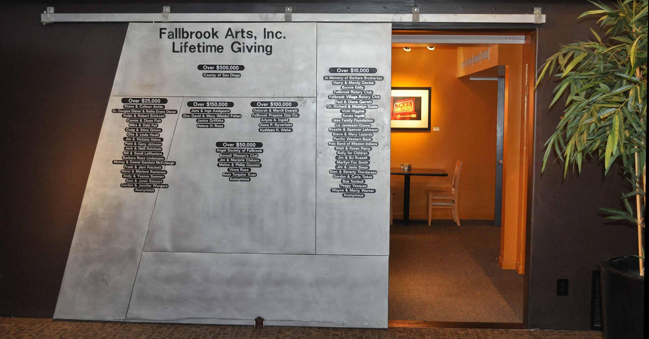 Lifetime giving wall
